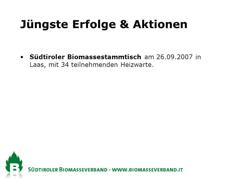 Jüngste Erfolge & Aktionen Südtiroler Biomassestammtisch am 26.09.2007 in Laas, mit 34 teilnehmenden Heizwarte.