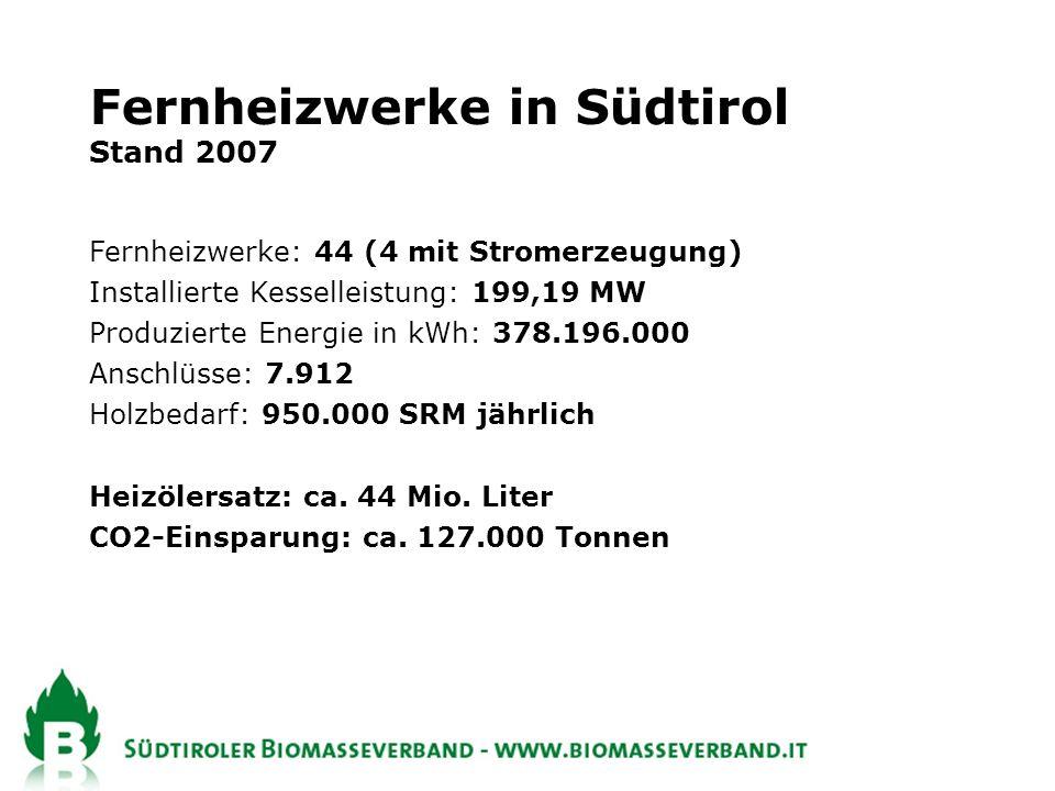 Fernheizwerke in Südtirol Stand 2007 Fernheizwerke: 44 (4 mit Stromerzeugung) Installierte Kesselleistung: 199,19 MW Produzierte Energie in kWh: 378.196.000 Anschlüsse: 7.912 Holzbedarf: 950.000 SRM jährlich Heizölersatz: ca.