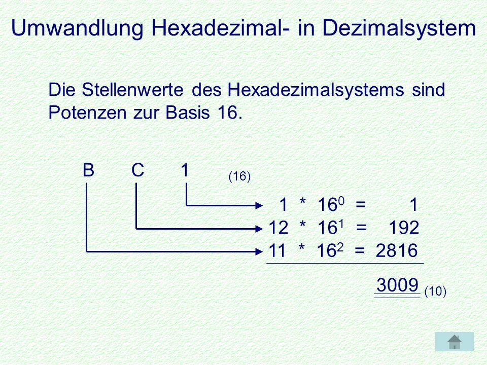 Umwandlung Hexadezimal- in Dezimalsystem Die Stellenwerte des Hexadezimalsystems sind Potenzen zur Basis 16.