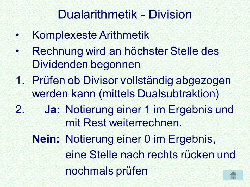 Dualarithmetik - Division Komplexeste Arithmetik Rechnung wird an höchster Stelle des Dividenden begonnen 1.Prüfen ob Divisor vollständig abgezogen werden kann (mittels Dualsubtraktion) 2.