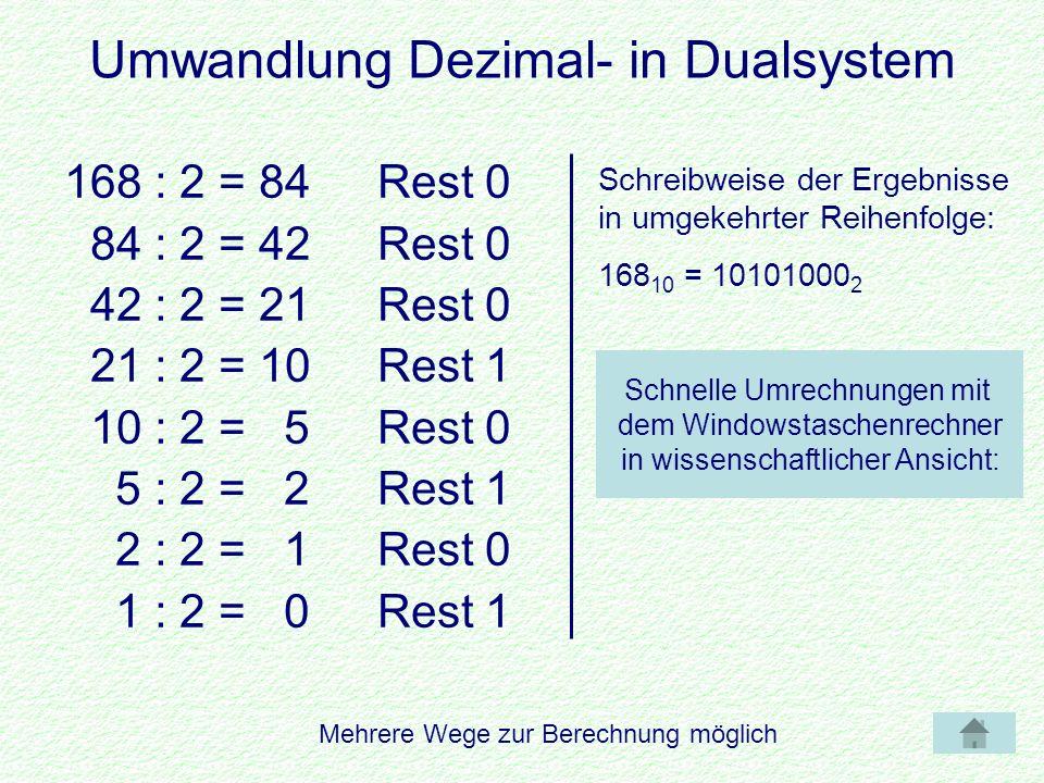 Dualarithmetik - Addition stellenweises Rechnen von geringst- wertigen zur höchstwertigsten Stelle, also von rechts nach links Stellenübertrag analog zum Rechnen im Dezimalsystem Zusätzliche Regeln unbedingt beachten: 0 + 0 = 0 0 + 1 = 1 1 + 0 = 1 1 + 1 = 0 Übertrag 1