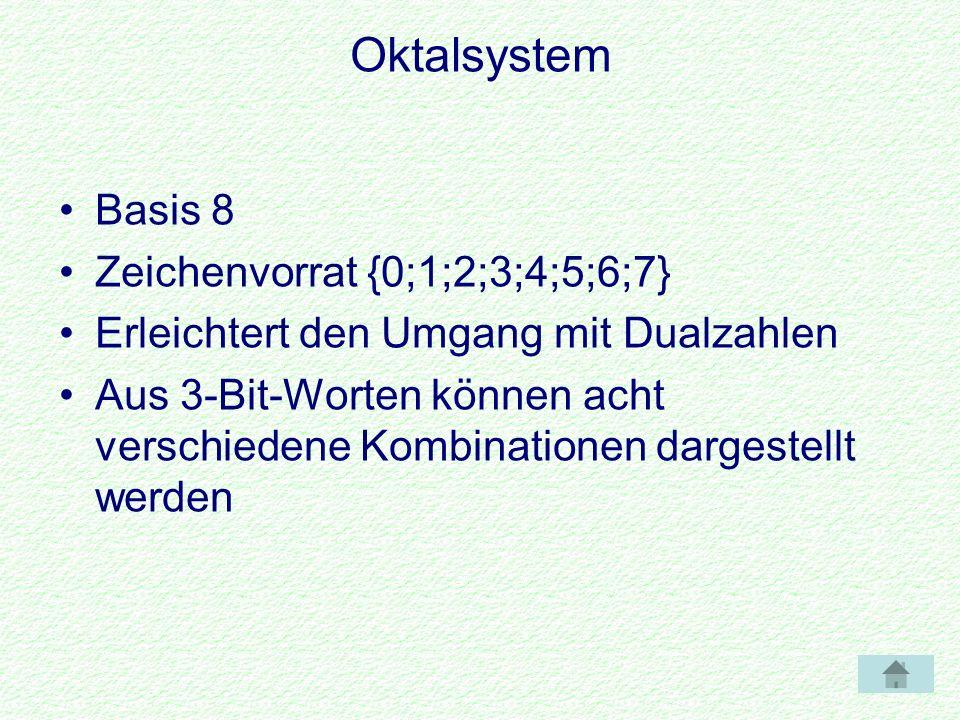 Basis 8 Zeichenvorrat {0;1;2;3;4;5;6;7} Erleichtert den Umgang mit Dualzahlen Aus 3-Bit-Worten können acht verschiedene Kombinationen dargestellt werden Oktalsystem