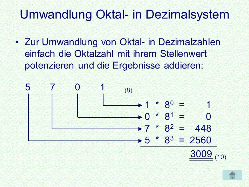 Umwandlung Dezimal- in Oktalsystem Zur Umwandlung von Dezimal- in Oktalzahlen muss die Dezimalzahl mit Hilfe der Modulo- Operation umgewandelt werden und von der höchsten oktalen Stelle aus gelesen werden: 3009 : 8 = 376Rest 1 376 : 8 = 47Rest 0 47 : 8 = 5Rest 7 5 : 8 = 0Rest 5 5 7 0 1 (8)