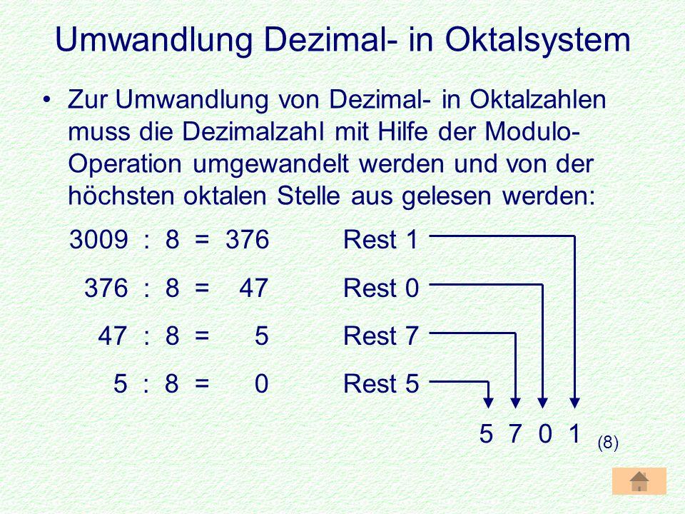 Multiplikation - Rechnung Beispiel: Multiplikation dezimalMultiplikation dual 1 1 * 0 = 00 * 0 = 0 0 * 1 = 01 * 1 = 1 12*14 12 48 168 1 1 0 0 * 1 1 1 0 01 0011 0011 0011 0000 000011 1 1
