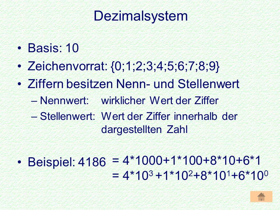 Dezimalsystem Basis: 10 Zeichenvorrat: {0;1;2;3;4;5;6;7;8;9} Ziffern besitzen Nenn- und Stellenwert –Nennwert: wirklicher Wert der Ziffer –Stellenwert: Wert der Ziffer innerhalb der dargestellten Zahl Beispiel: 4186 = 4*1000+1*100+8*10+6*1 = 4*10 3 +1*10 2 +8*10 1 +6*10 0