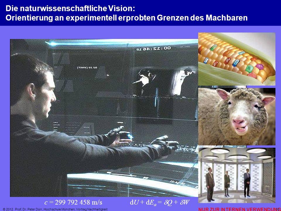 NUR ZUR INTERNEN VERWENDUNG © 2012 Prof. Dr. Peter Dürr, Hochschule München, Vortrag Nachhaltigkeit 10 Die naturwissenschaftliche Vision: Orientierung