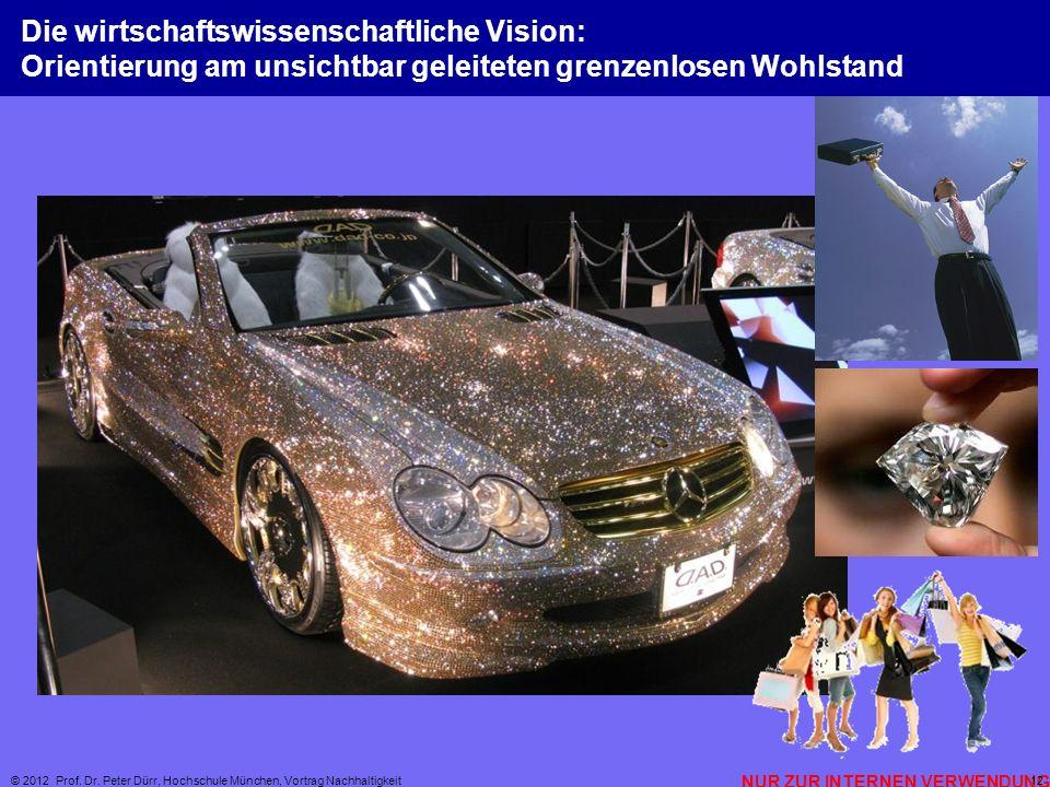 NUR ZUR INTERNEN VERWENDUNG © 2012 Prof. Dr. Peter Dürr, Hochschule München, Vortrag Nachhaltigkeit 12 Die wirtschaftswissenschaftliche Vision: Orient