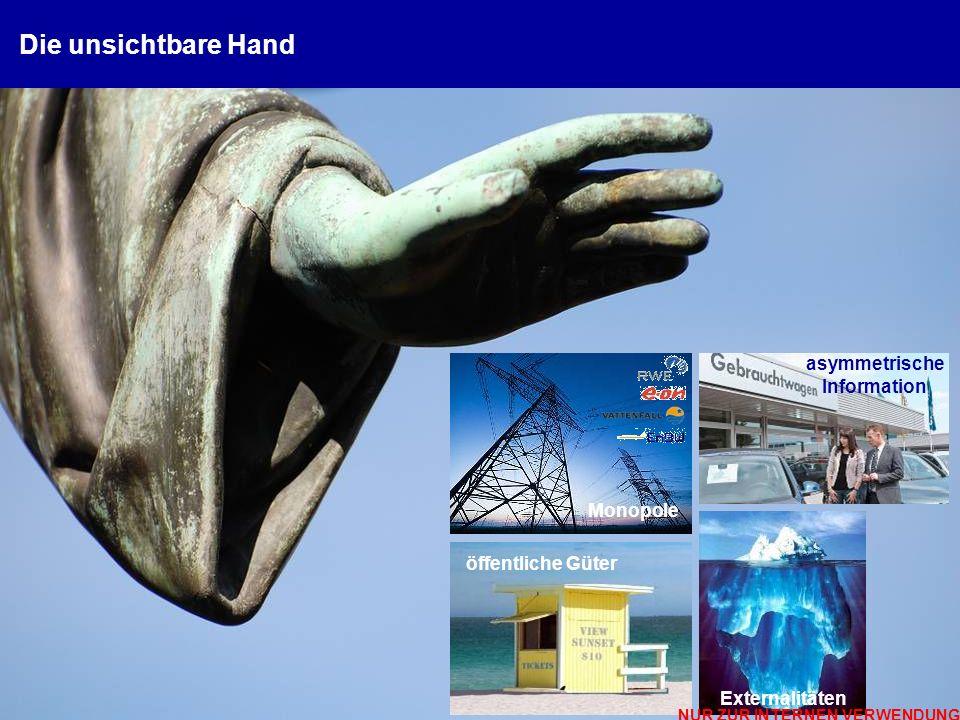 NUR ZUR INTERNEN VERWENDUNG © 2012 Prof. Dr. Peter Dürr, Hochschule München, Vortrag Nachhaltigkeit 13 Die unsichtbare Hand und ihr sichtbares Versage