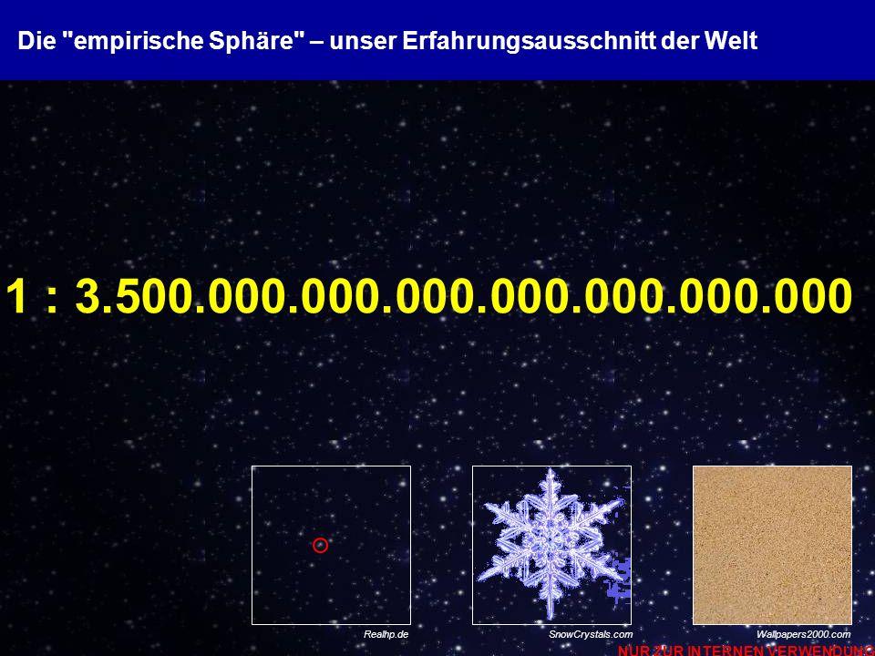 NUR ZUR INTERNEN VERWENDUNG © 2012 Prof. Dr. Peter Dürr, Hochschule München, Vortrag Nachhaltigkeit 22 Die