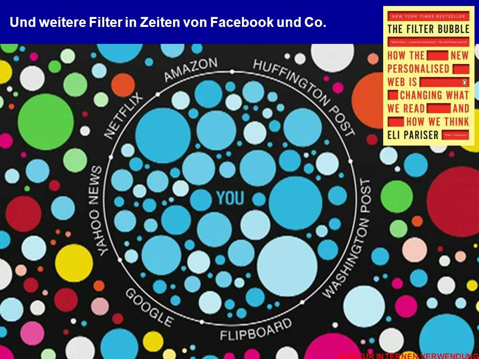 © 2012 Prof. Dr. Peter Dürr, Hochschule München, Vortrag Nachhaltigkeit 23 Und weitere Filter in Zeiten von Facebook und Co. NUR ZUR INTERNEN VERWENDU