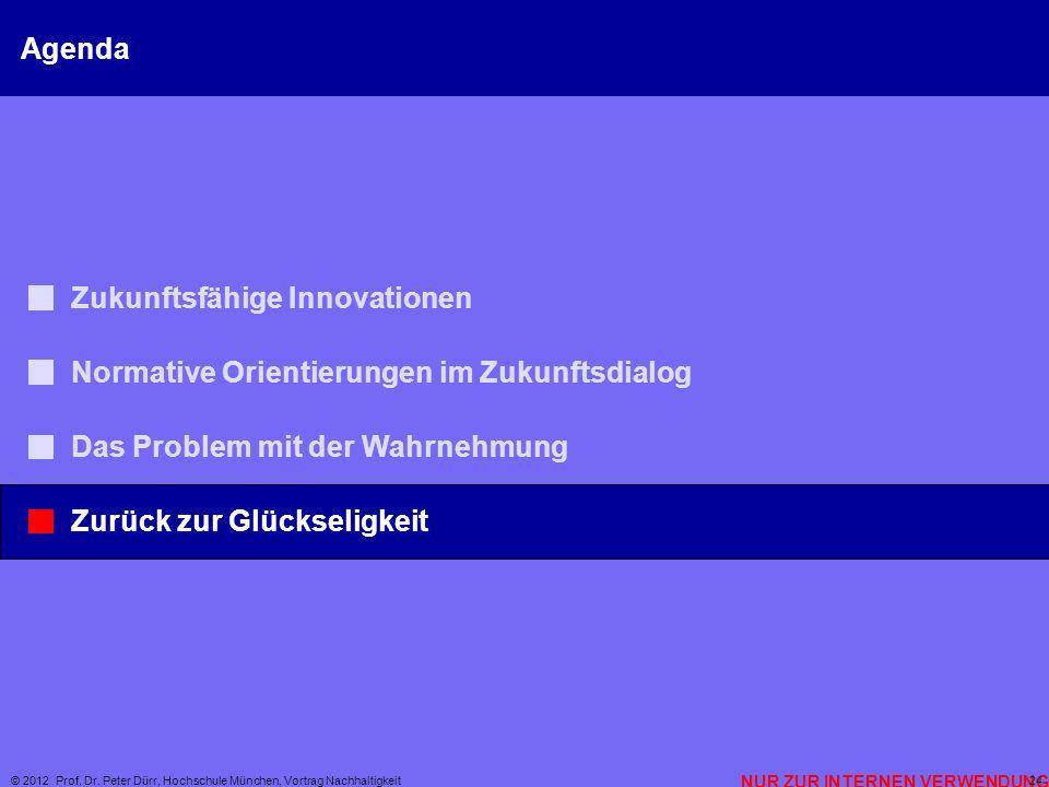 © 2012 Prof. Dr. Peter Dürr, Hochschule München, Vortrag Nachhaltigkeit 24 Agenda Zukunftsfähige Innovationen Normative Orientierungen im Zukunftsdial