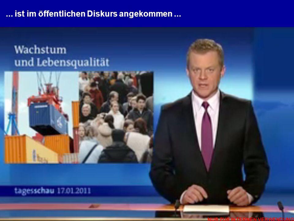 NUR ZUR INTERNEN VERWENDUNG © 2012 Prof. Dr. Peter Dürr, Hochschule München, Vortrag Nachhaltigkeit 26... ist im öffentlichen Diskurs angekommen... NU