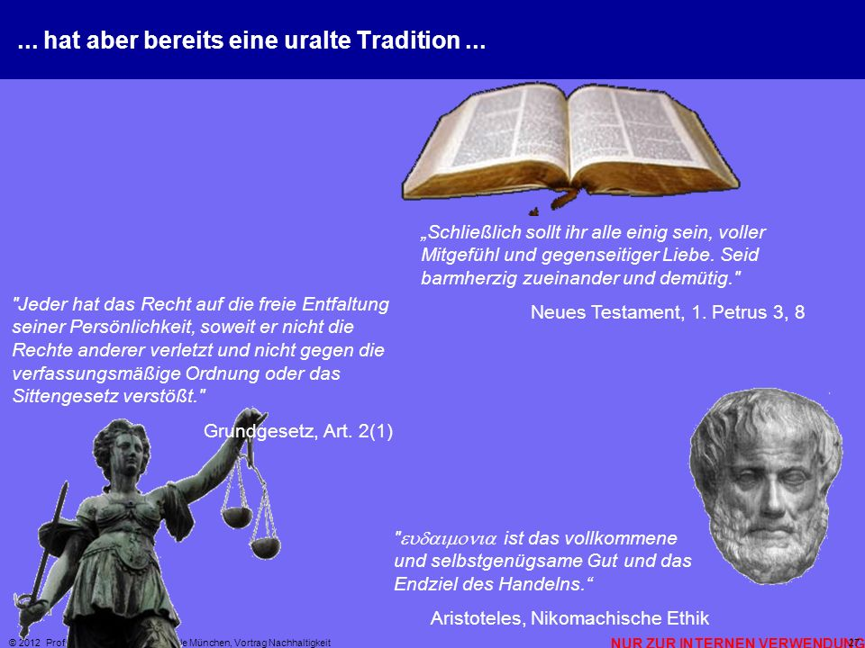 © 2012 Prof. Dr. Peter Dürr, Hochschule München, Vortrag Nachhaltigkeit 27... hat aber bereits eine uralte Tradition...