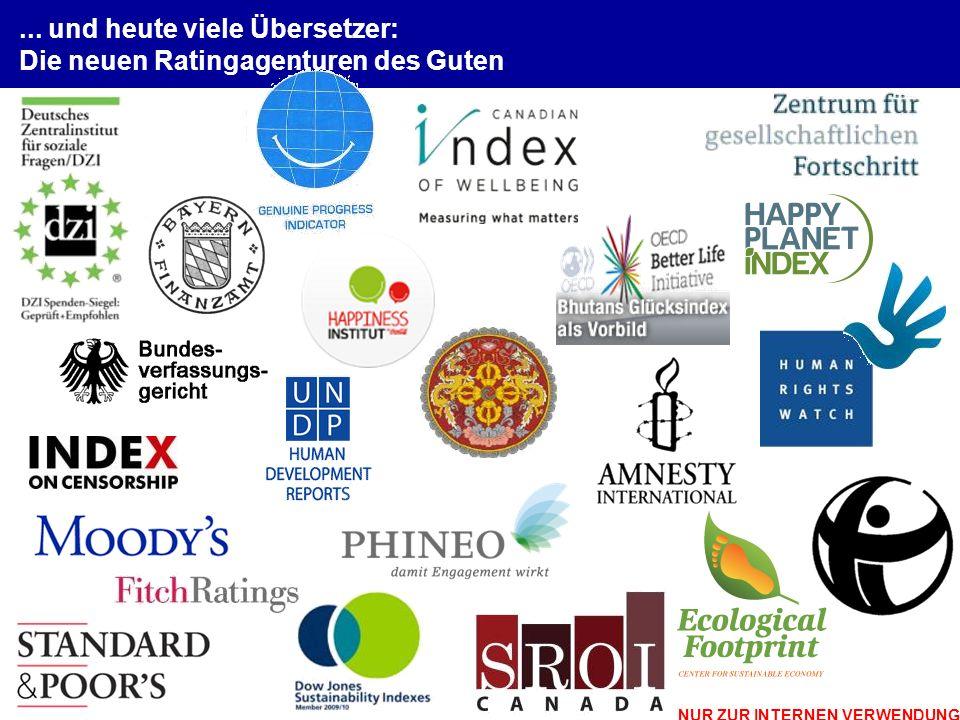 NUR ZUR INTERNEN VERWENDUNG © 2012 Prof. Dr. Peter Dürr, Hochschule München, Vortrag Nachhaltigkeit 28... und heute viele Übersetzer: Die neuen Rating