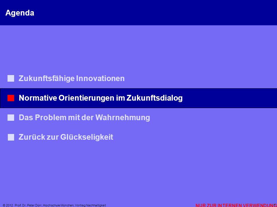 NUR ZUR INTERNEN VERWENDUNG © 2012 Prof. Dr. Peter Dürr, Hochschule München, Vortrag Nachhaltigkeit 7 Agenda Zukunftsfähige Innovationen Normative Ori