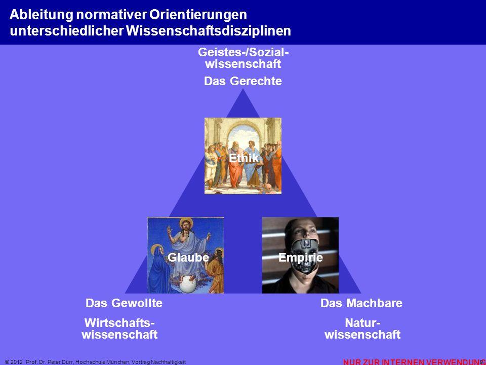 © 2012 Prof. Dr. Peter Dürr, Hochschule München, Vortrag Nachhaltigkeit 9 Ableitung normativer Orientierungen unterschiedlicher Wissenschaftsdisziplin