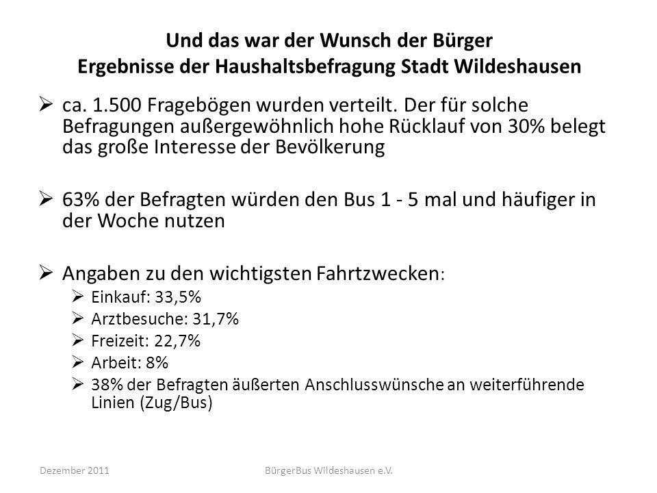 Dezember 2011BürgerBus Wildeshausen e.V. Und das war der Wunsch der Bürger Ergebnisse der Haushaltsbefragung Stadt Wildeshausen ca. 1.500 Fragebögen w
