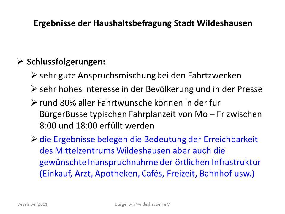 Dezember 2011BürgerBus Wildeshausen e.V. Ergebnisse der Haushaltsbefragung Stadt Wildeshausen Schlussfolgerungen: sehr gute Anspruchsmischung bei den
