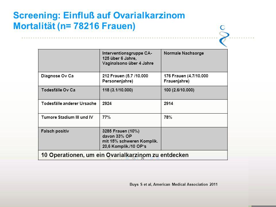 Screening: Einfluß auf Ovarialkarzinom Mortalität (n= 78216 Frauen) Interventionsgruppe CA- 125 über 6 Jahre, Vaginalsono über 4 Jahre Normale Nachsor