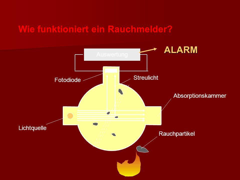 Wie funktioniert ein Rauchmelder? Auswertung Absorptionskammer Rauchpartikel Fotodiode Streulicht Lichtquelle ALARM