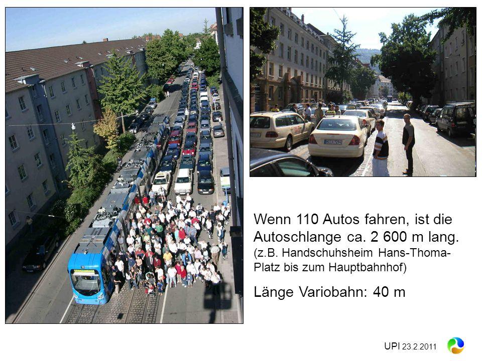 UPI 23.2.2011 Wenn 110 Autos fahren, ist die Autoschlange ca. 2 600 m lang. (z.B. Handschuhsheim Hans-Thoma- Platz bis zum Hauptbahnhof) Länge Varioba