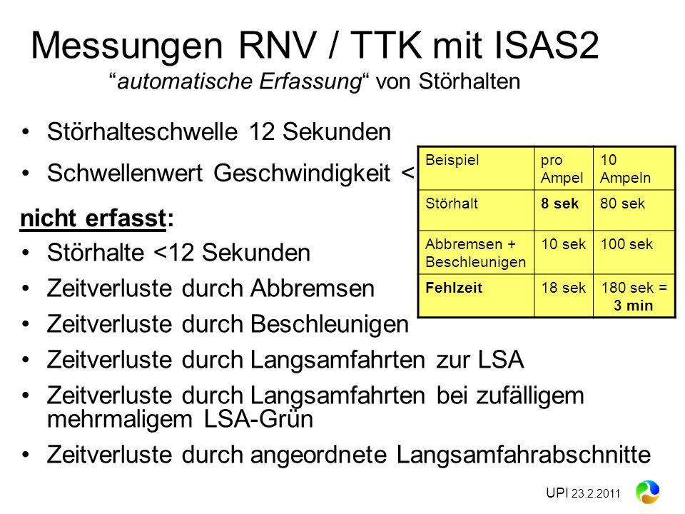 Messungen RNV / TTK mit ISAS2automatische Erfassung von Störhalten Störhalte <12 Sekunden Zeitverluste durch Abbremsen Zeitverluste durch Beschleunige