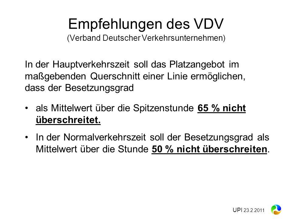UPI 23.2.2011 Empfehlungen des VDV (Verband Deutscher Verkehrsunternehmen) als Mittelwert über die Spitzenstunde 65 % nicht überschreitet. In der Norm
