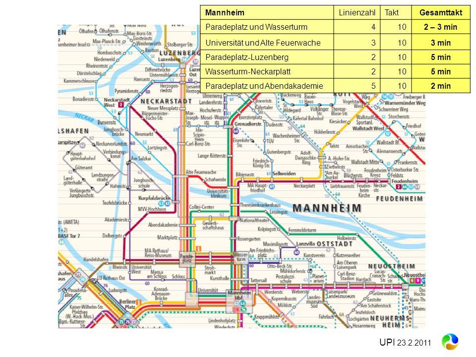 MannheimLinienzahlTaktGesamttakt Paradeplatz und Wasserturm4102 – 3 min Universität und Alte Feuerwache3103 min Paradeplatz-Luzenberg2105 min Wassertu
