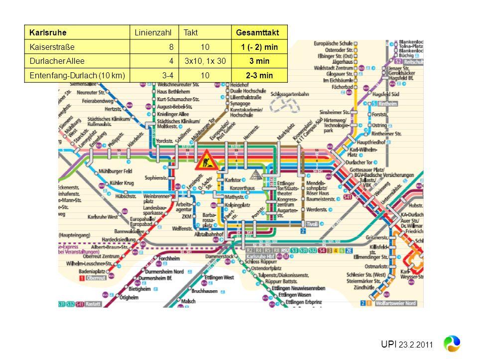 UPI 23.2.2011 KarlsruheLinienzahlTaktGesamttakt Kaiserstraße8101 (- 2) min Durlacher Allee43x10, 1x 303 min Entenfang-Durlach (10 km)3-4102-3 min