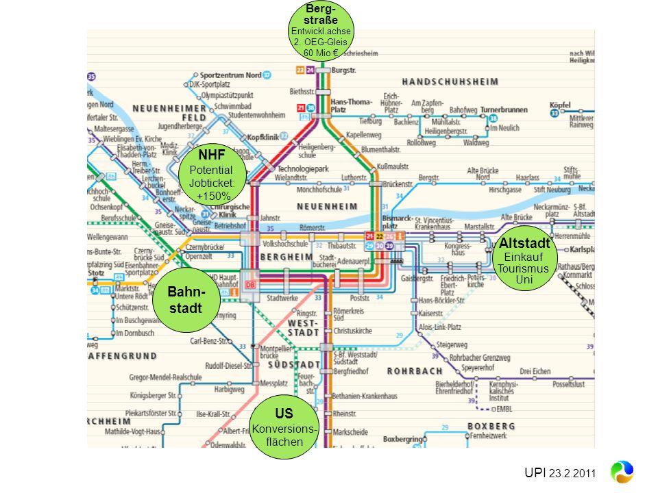 UPI 23.2.2011 NHF Potential Jobticket: +150% Altstadt Einkauf Tourismus Uni Berg- straße Entwickl.achse 2. OEG-Gleis 60 Mio Bahn- stadt US Konversions