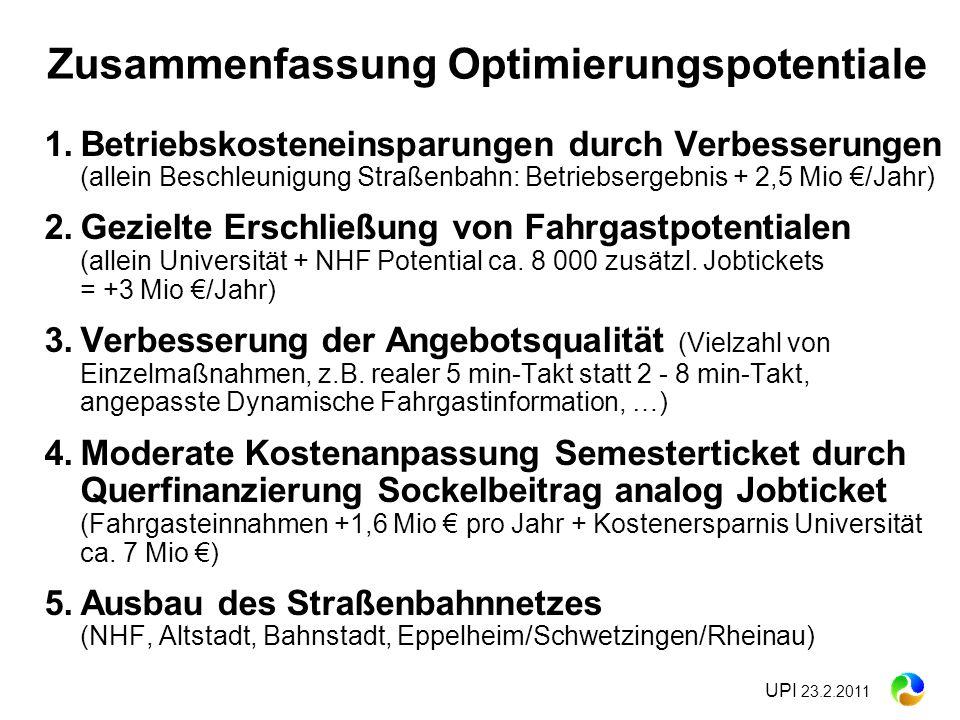UPI 23.2.2011 Zusammenfassung Optimierungspotentiale 1.Betriebskosteneinsparungen durch Verbesserungen (allein Beschleunigung Straßenbahn: Betriebserg