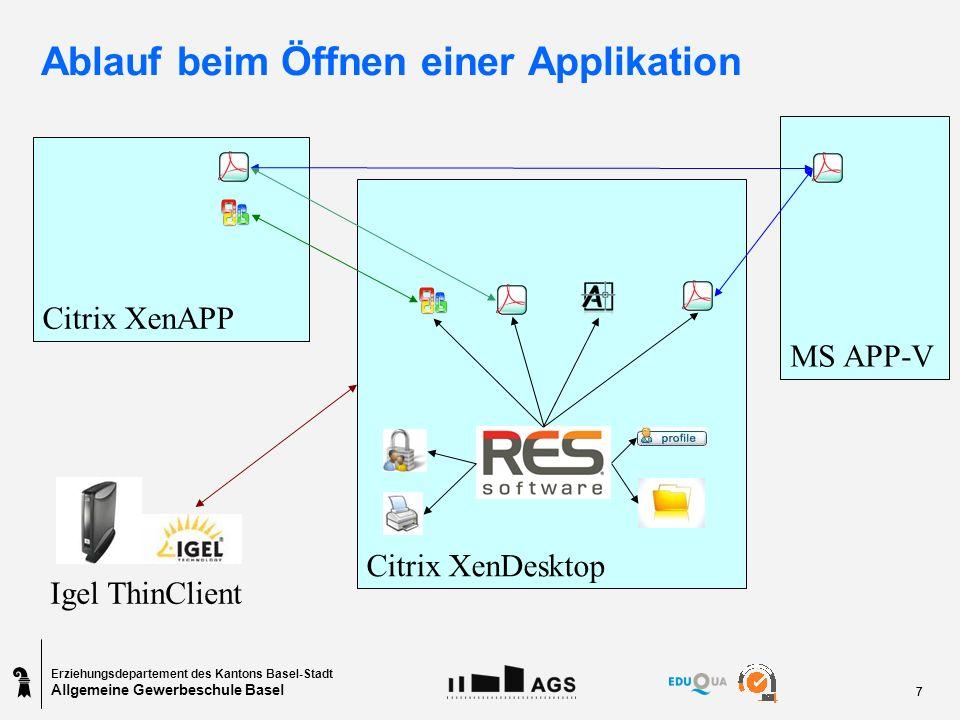 Erziehungsdepartement des Kantons Basel-Stadt Allgemeine Gewerbeschule Basel 7 MS APP-V 7 Ablauf beim Öffnen einer Applikation Citrix XenDesktop Citrix XenAPP Igel ThinClient