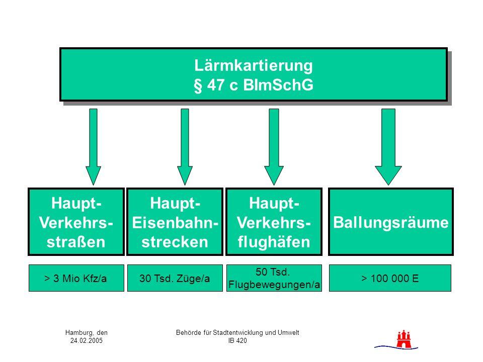 Hamburg, den 24.02.2005 Behörde für Stadtentwicklung und Umwelt IB 420 Lärmkartierung § 47 c BImSchG Lärmkartierung § 47 c BImSchG Haupt- Verkehrs- st