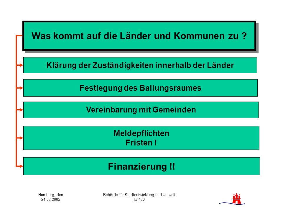 Hamburg, den 24.02.2005 Behörde für Stadtentwicklung und Umwelt IB 420 Was kommt auf die Länder und Kommunen zu ? Festlegung des Ballungsraumes Verein
