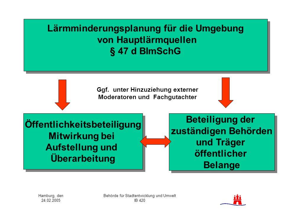 Hamburg, den 24.02.2005 Behörde für Stadtentwicklung und Umwelt IB 420 Lärmminderungsplanung für die Umgebung von Hauptlärmquellen § 47 d BImSchG Lärm