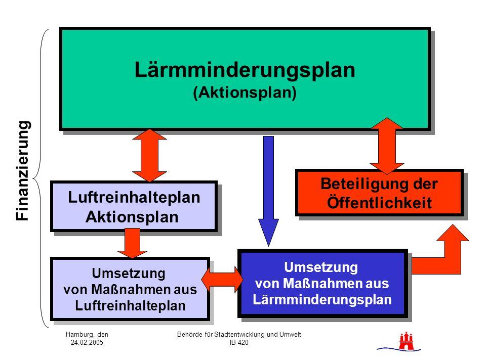 Hamburg, den 24.02.2005 Behörde für Stadtentwicklung und Umwelt IB 420 Lärmminderungsplan (Aktionsplan) Lärmminderungsplan (Aktionsplan) Luftreinhalte