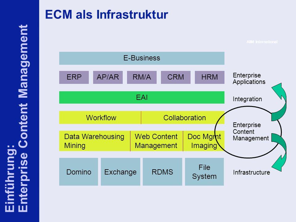 11 ELO-Fachkongress Keynote ECM Dr.Ulrich Kampffmeyer PROJECT CONSULT Unternehmensberatung Dr.