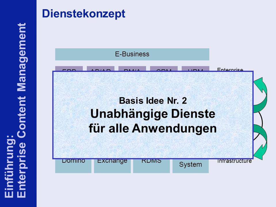 13 ELO-Fachkongress Keynote ECM Dr.Ulrich Kampffmeyer PROJECT CONSULT Unternehmensberatung Dr.