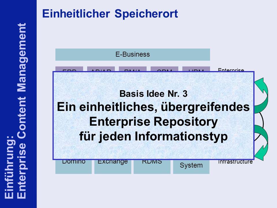 14 ELO-Fachkongress Keynote ECM Dr.Ulrich Kampffmeyer PROJECT CONSULT Unternehmensberatung Dr.