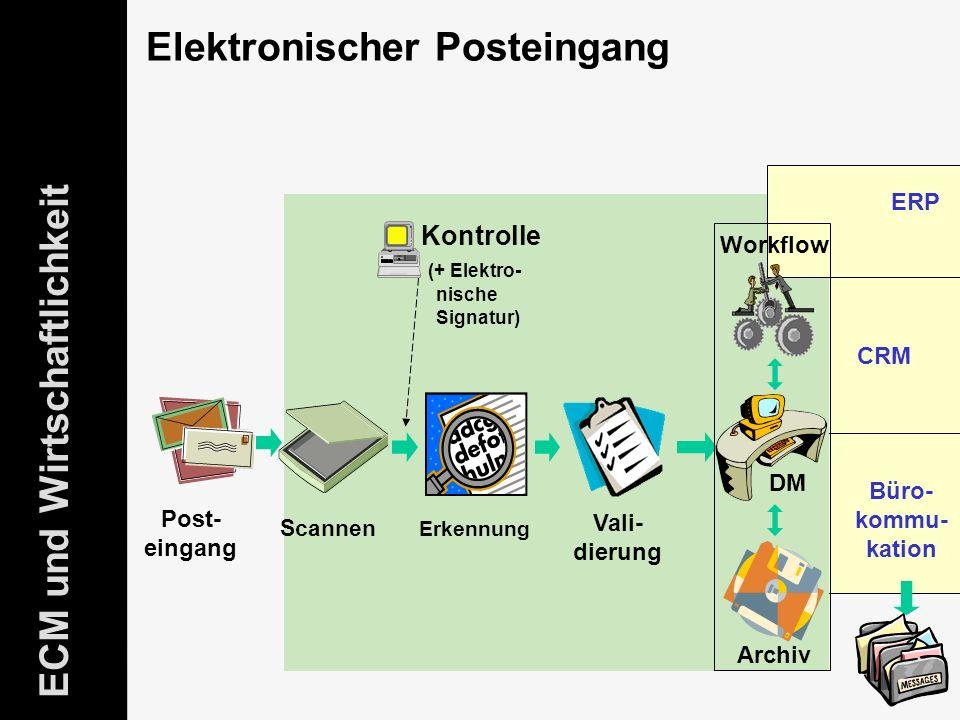 23 ELO-Fachkongress Keynote ECM Dr.Ulrich Kampffmeyer PROJECT CONSULT Unternehmensberatung Dr.