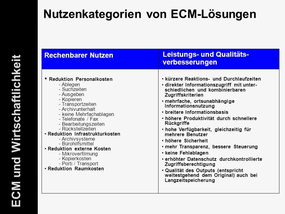 36 ELO-Fachkongress Keynote ECM Dr.Ulrich Kampffmeyer PROJECT CONSULT Unternehmensberatung Dr.