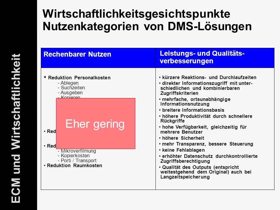 37 ELO-Fachkongress Keynote ECM Dr.Ulrich Kampffmeyer PROJECT CONSULT Unternehmensberatung Dr.