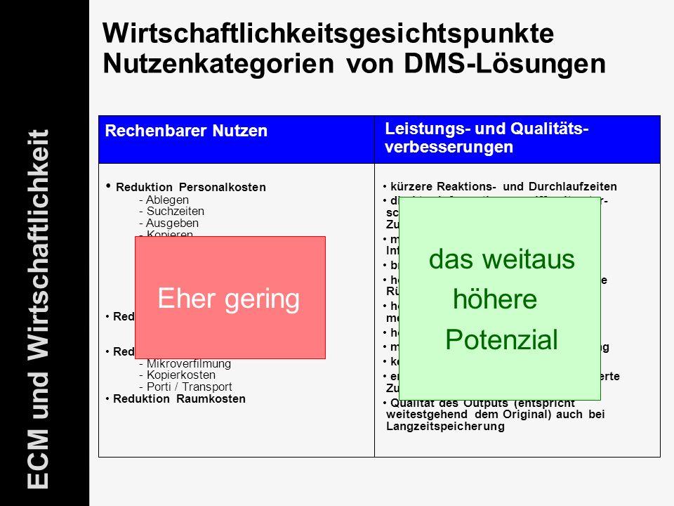 38 ELO-Fachkongress Keynote ECM Dr.Ulrich Kampffmeyer PROJECT CONSULT Unternehmensberatung Dr.