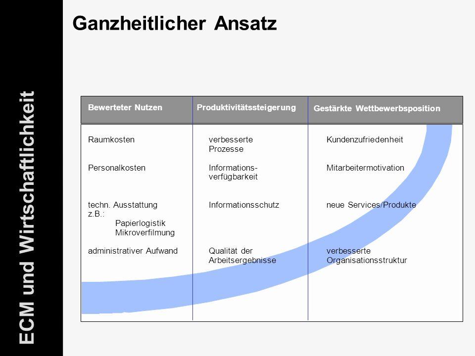 40 ELO-Fachkongress Keynote ECM Dr.Ulrich Kampffmeyer PROJECT CONSULT Unternehmensberatung Dr.