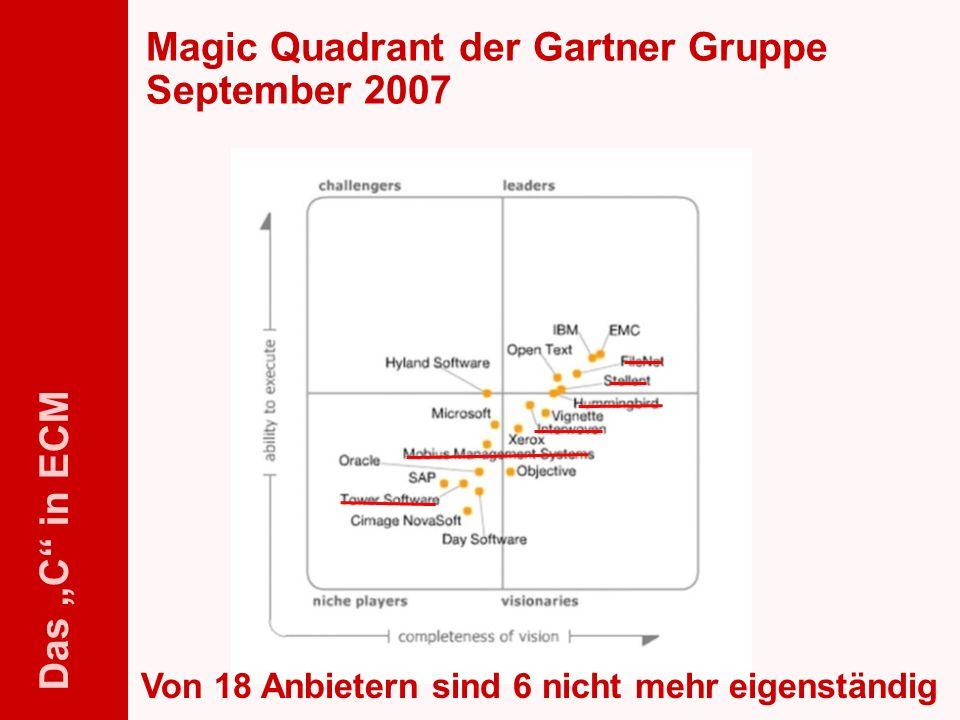 55 ELO-Fachkongress Keynote ECM Dr.Ulrich Kampffmeyer PROJECT CONSULT Unternehmensberatung Dr.