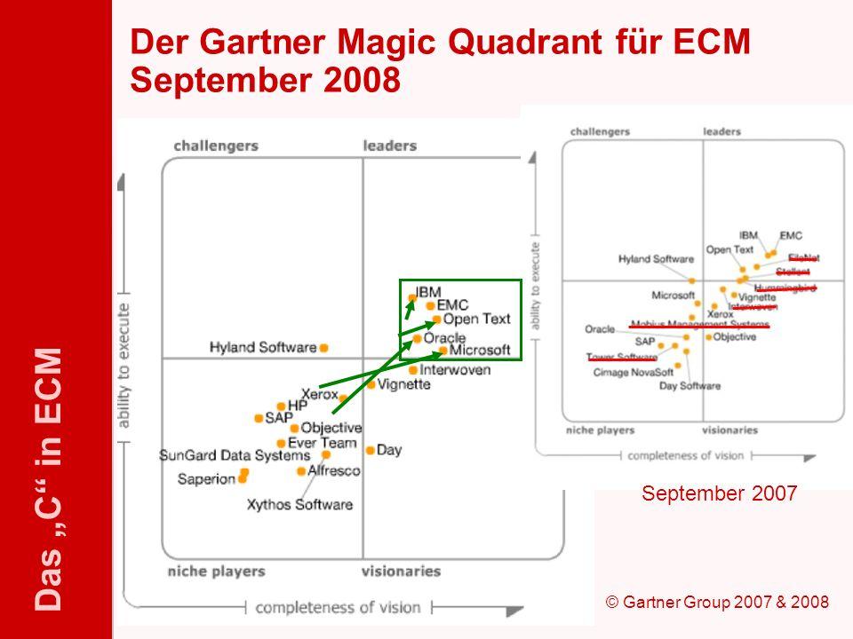 57 ELO-Fachkongress Keynote ECM Dr.Ulrich Kampffmeyer PROJECT CONSULT Unternehmensberatung Dr.