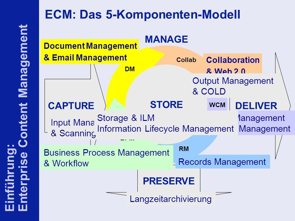 10 ELO-Fachkongress Keynote ECM Dr.Ulrich Kampffmeyer PROJECT CONSULT Unternehmensberatung Dr.