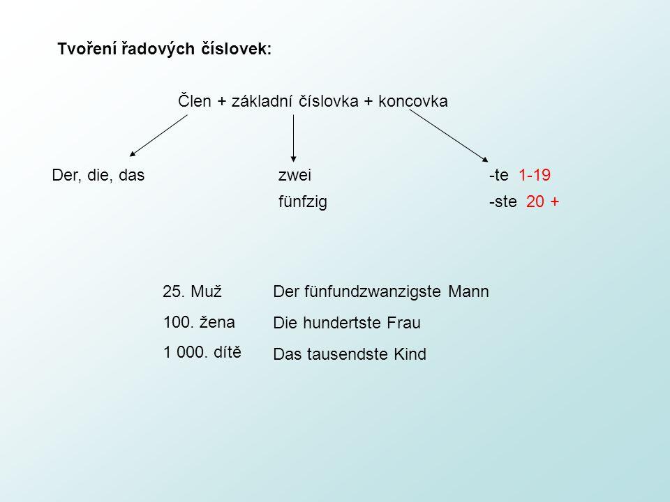 Tvoření řadových číslovek: Člen + základní číslovka + koncovka Der, die, daszwei-te 1-19 -ste 20 +fünfzig 25. Muž 100. žena 1 000. dítě Der fünfundzwa