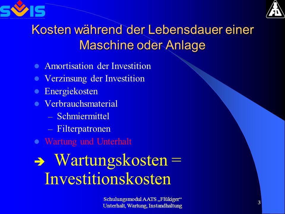 Schulungsmodul AATS Flükiger Unterhalt, Wartung, Instandhaltung 3 Kosten während der Lebensdauer einer Maschine oder Anlage Amortisation der Investiti