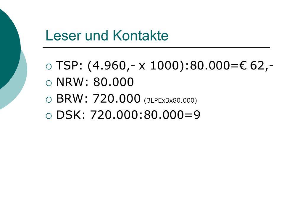 Leser und Kontakte TSP: (4.960,- x 1000):80.000= 62,- NRW: 80.000 BRW: 720.000 (3LPEx3x80.000) DSK: 720.000:80.000=9